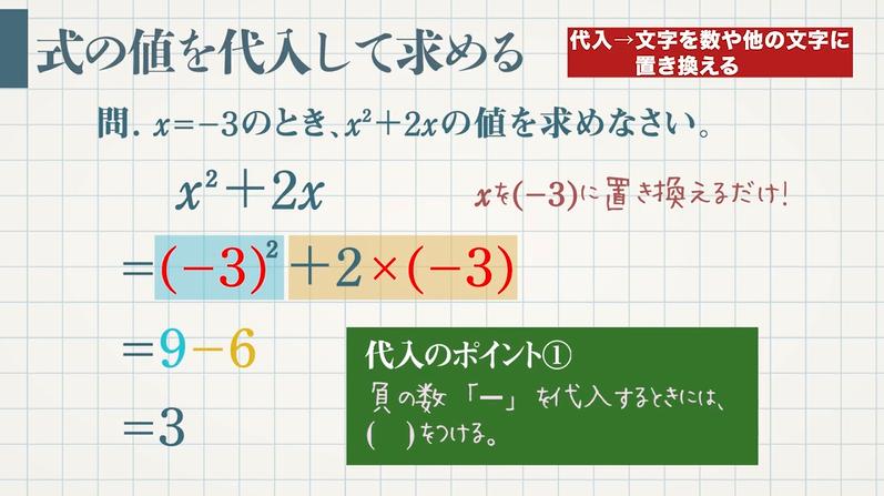 式の値(代入のポイント)