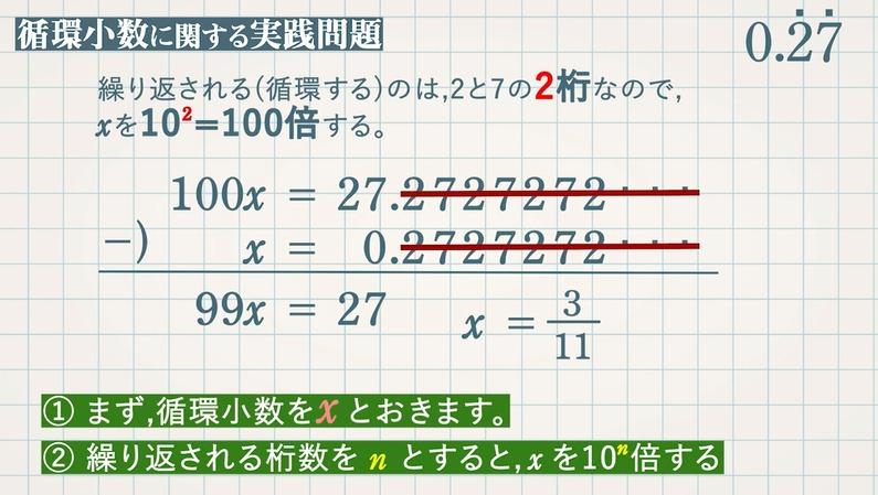 有理数と無理数(有限小数・循環小数・無限小数)