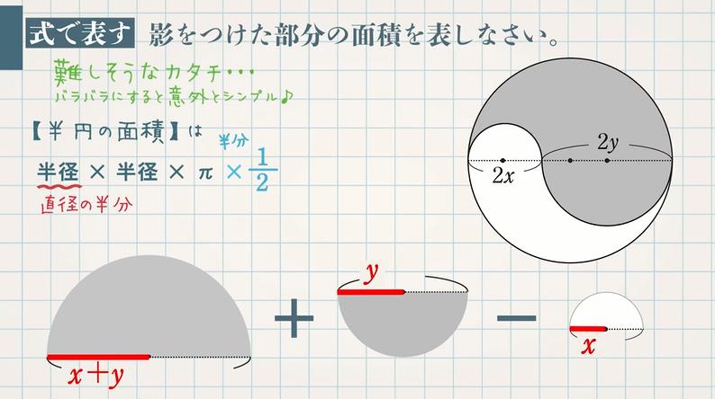 図形の性質 式の利用(その他)