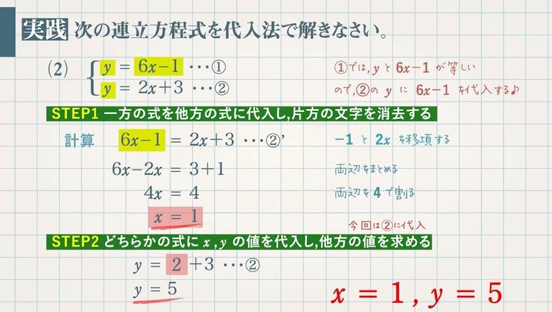 連立方程式の代入法