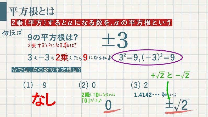 平方根(2乗するとαになる数)