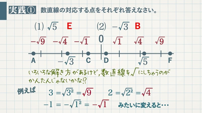 平方根の大小関係