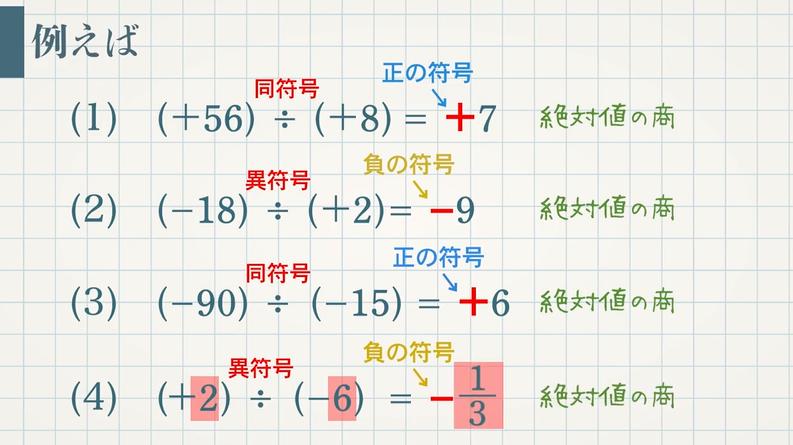 正負の数の除法(逆数,乗法と除法の混じった計算)