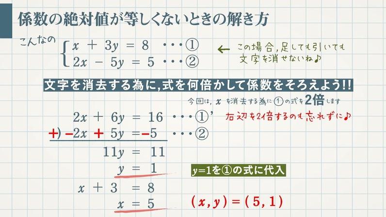 連立方程式の解き方-加減法(1つの文字を消去して解く方法)基礎編