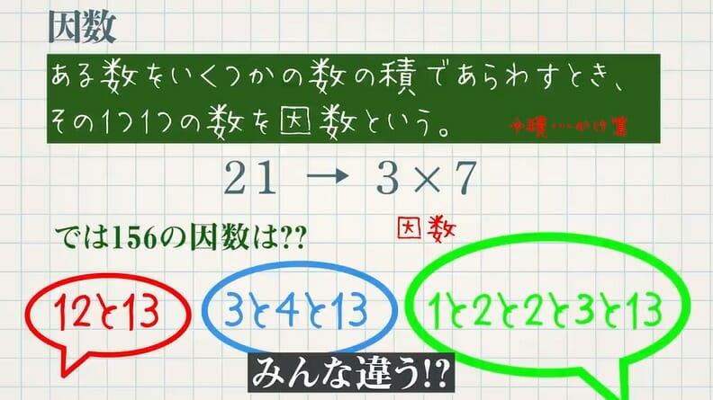 素因数分解(+素数とは?)
