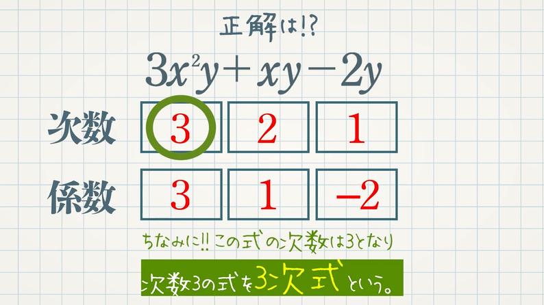 単項式・多項式と次数(ときどき係数)