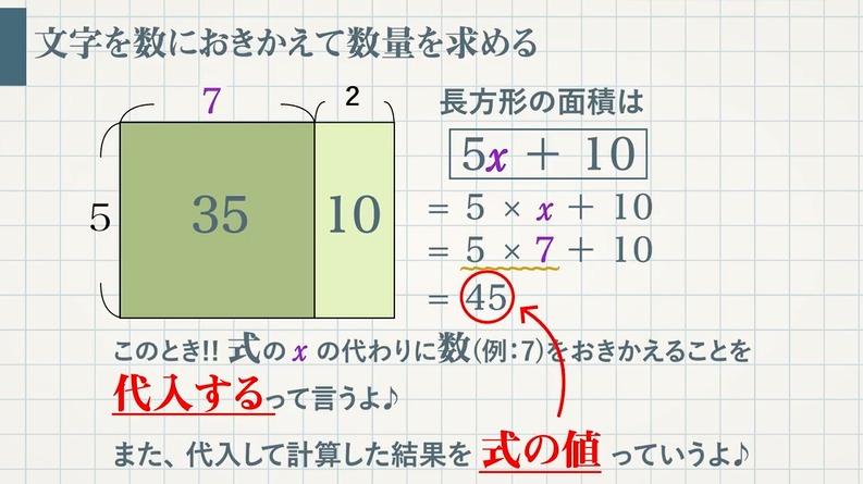 代入と式の値(文章題含む)
