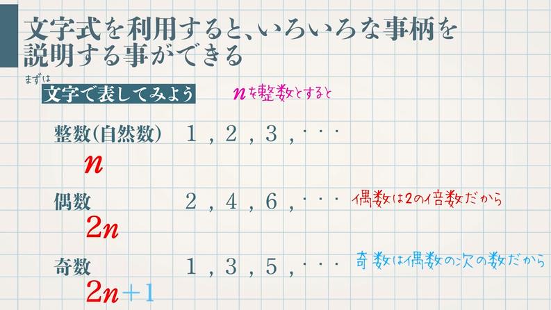 文字式による説明(前半:整数、偶数・奇数)