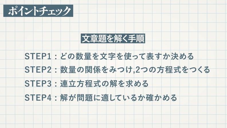 連立方程式の利用①文章題の基本問題(合計)