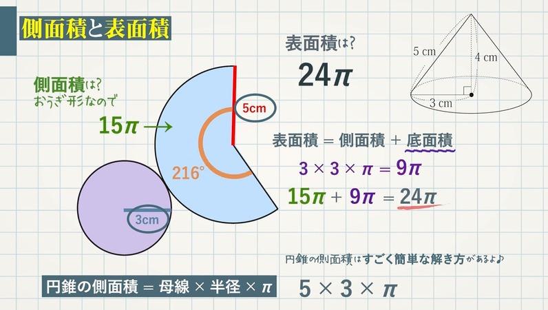 円錐 完全攻略(体積,弧の長さ,中心角,側面積,表面積,母線の長さ)