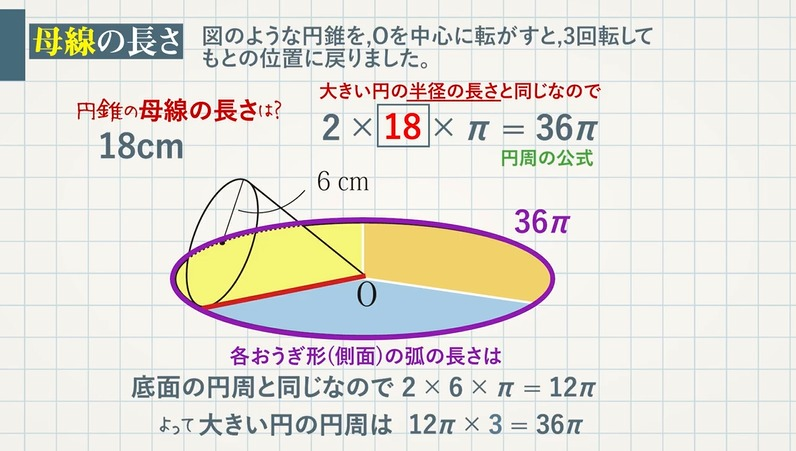 表面積 円錐