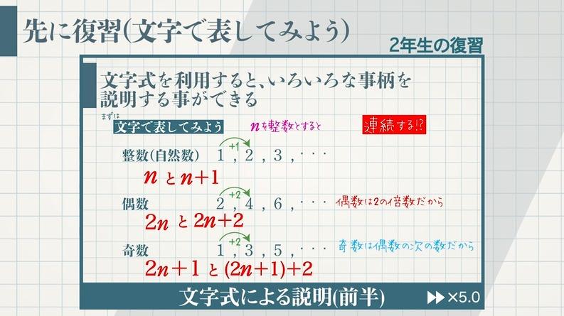 文字式を使った証明(展開・因数分解編)