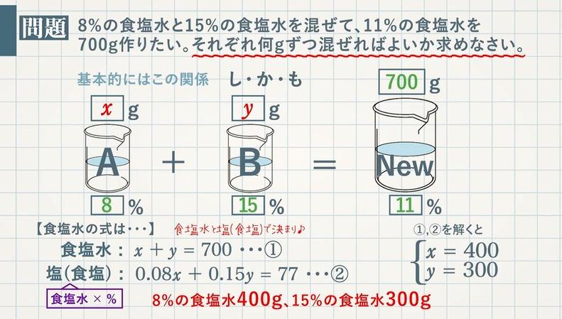 連立方程式の利用②食塩水(1年:方程式も同じだからまとめてやっちゃいました!)