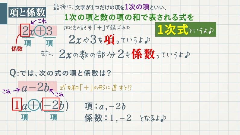1次式の計算①