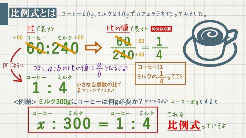 比例式(+比の値)