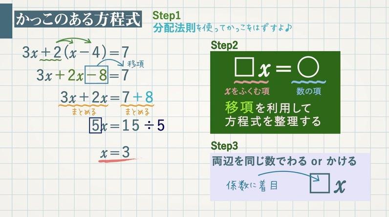 いろいろな方程式