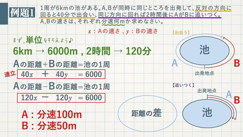連立方程式の利用③距離・速さ・時間