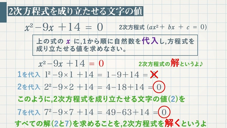 2次方程式とは(2次方程式と解)