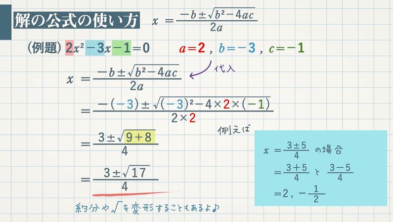 平方完成と解の公式