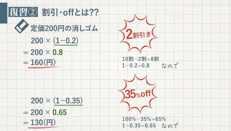 連立方程式の利用④%と割合