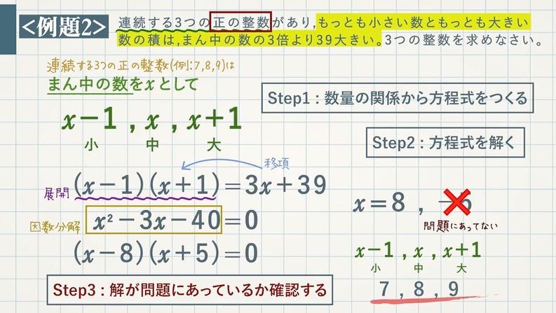 2次方程式の利用③整数・自然数