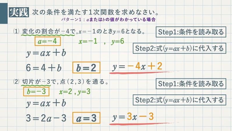 1次関数(直線)の式を求める 文章のみ