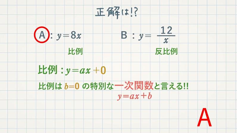 一次関数とは?yがxの1次式で表される関数