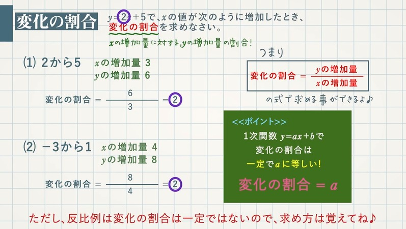 1次関数の値の変化(増加量と変化の割合)