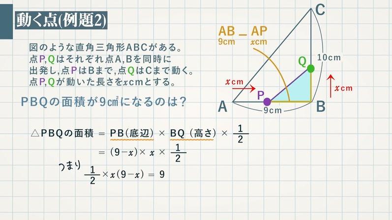 2次方程式の利用②動点