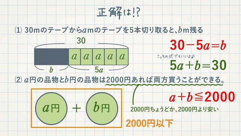 関係の表し方 等式と不等式,等号(=)と不等号(≦,<)