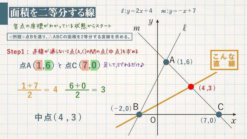 1次関数のグラフの応用②面積を二等分する線・面積が等しくなる点
