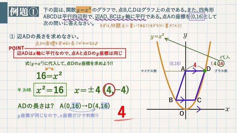 y=ax²の活用(グラフ②)+1次関数 四角形(平行四辺形)