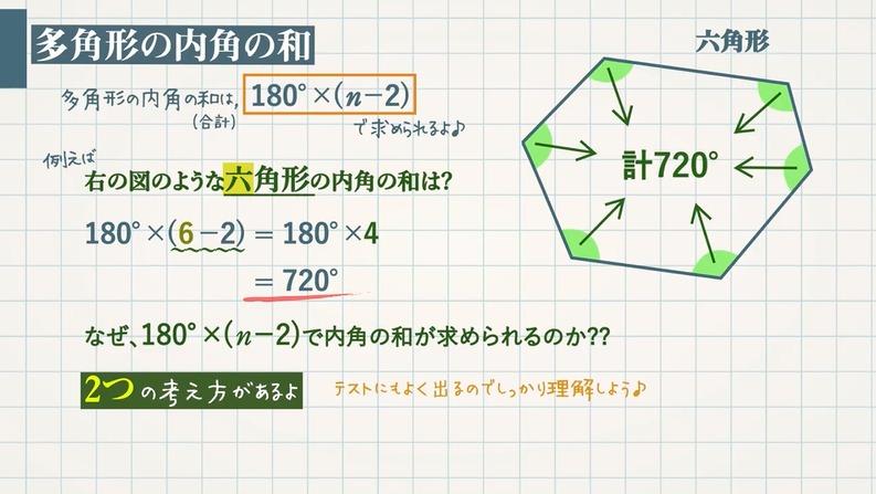 内角の和 180°(n-2),外角の和 360°