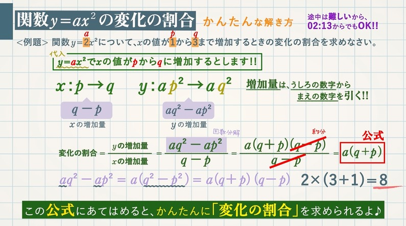 関数y=ax²の変化の割合と増加量