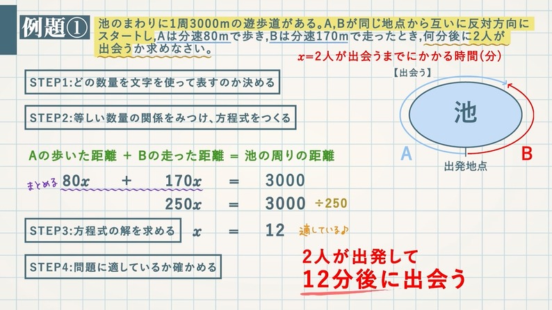 方程式の利用②文章題(距離・速さ・時間)