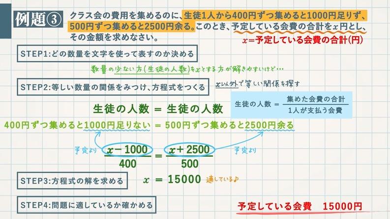 方程式の利用③文章題の基本問題(過不足)