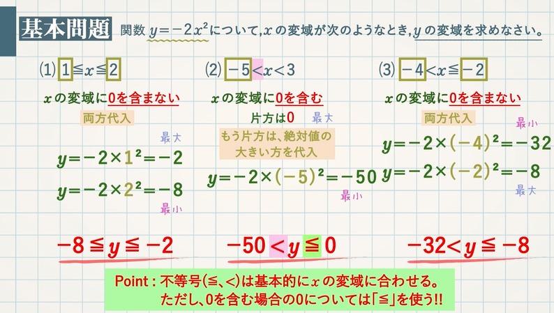 関数y=ax²の変域