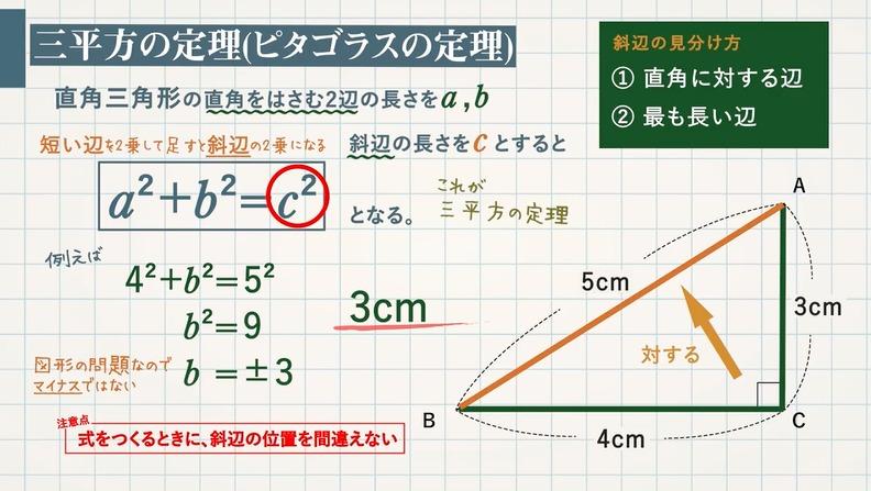三平方の定理(ピタゴラスの定理)と三角比の導入