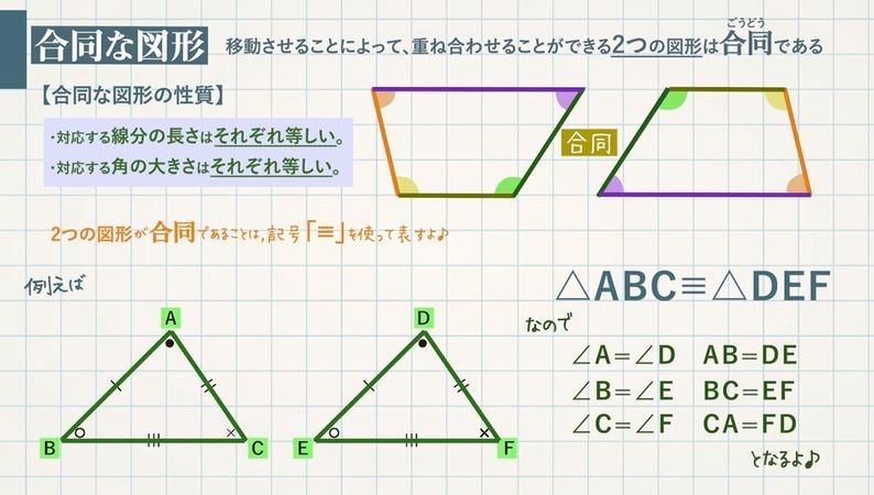 合同な図形とは?+三角形の合同条件