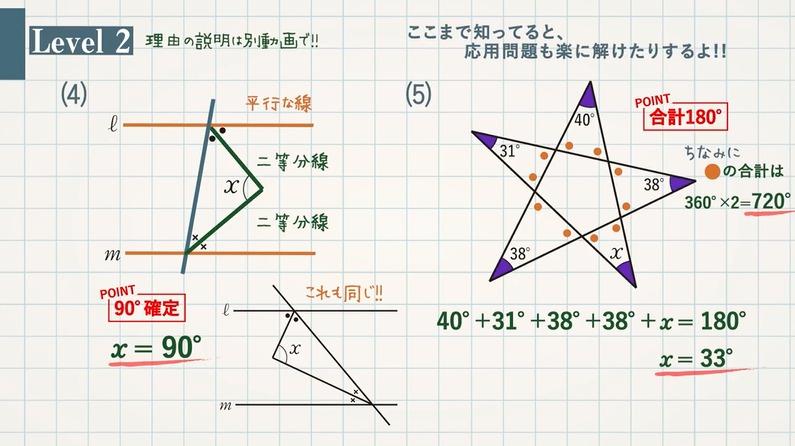 角度の計算-裏技まとめ-