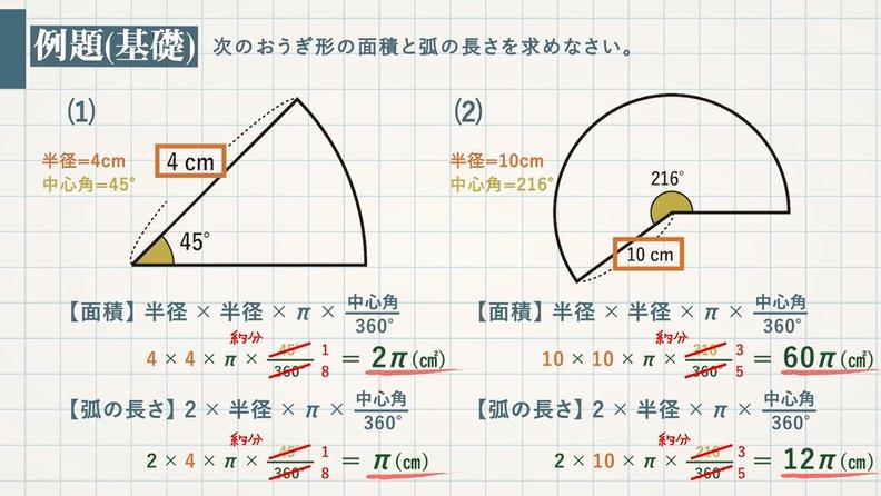 おうぎ形まとめ-弧と面積の求め方-