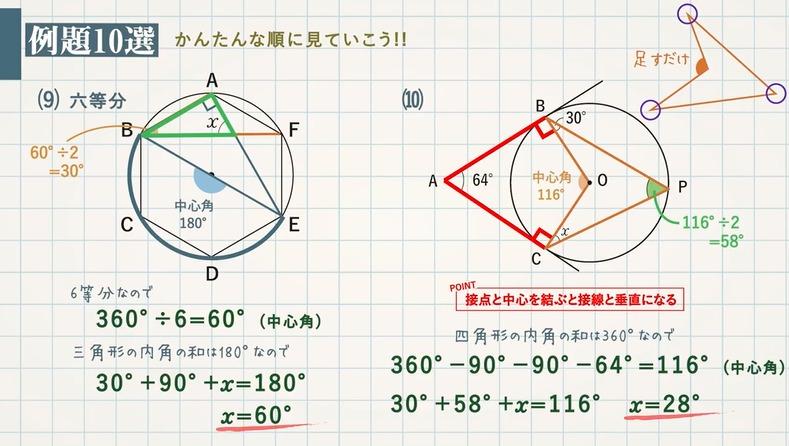 円周角の定理と角度を求める問題10選-中心角・ターレスの定理・内接する四角形-