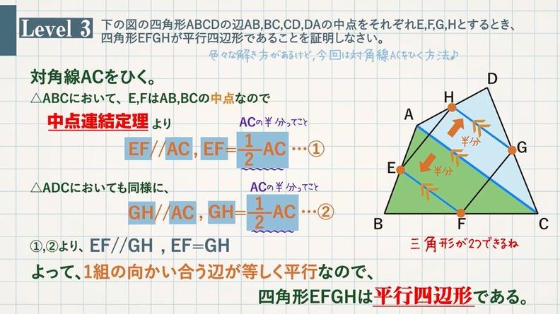 中点連結定理 MN//BC , MN=1/2BC