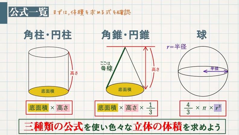立体の体積まとめ(角柱・円柱,角錐・円錐,球+α)